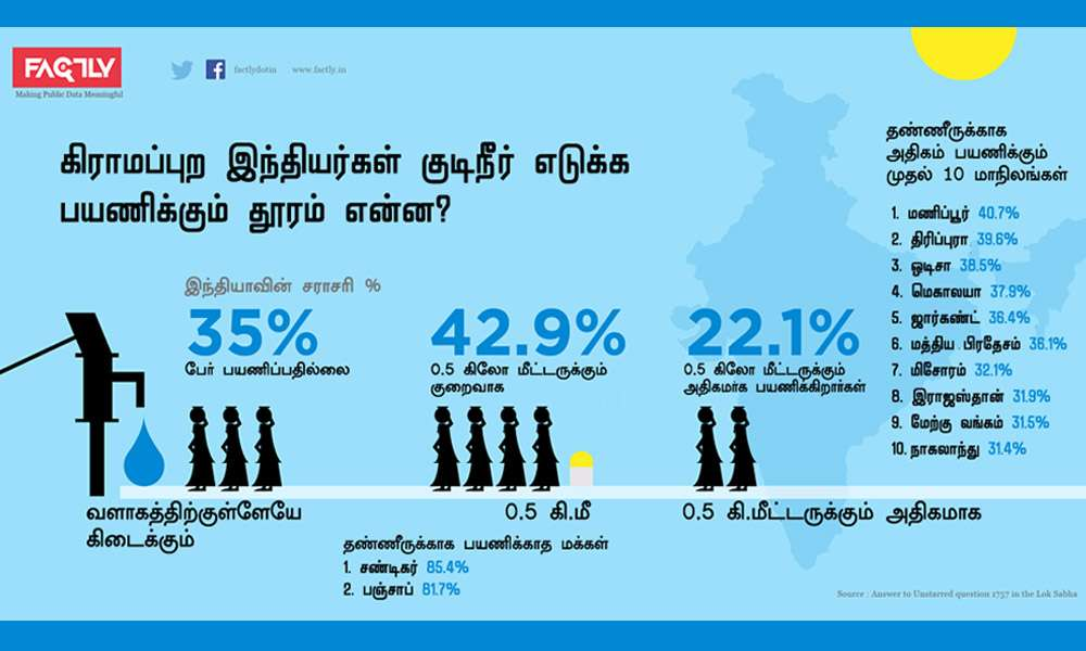 Drinking-Water-Availability-tamil