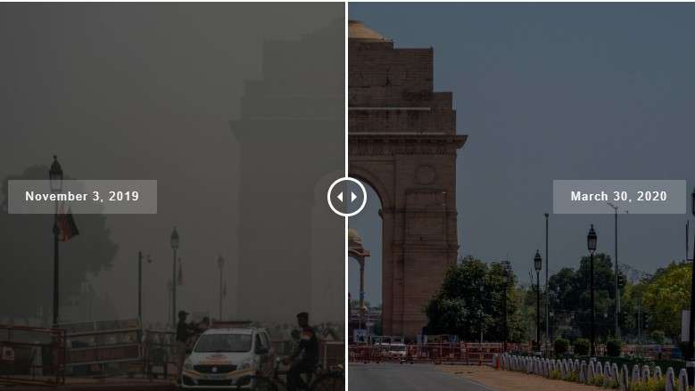 Delhi's air quality before and after lockdown