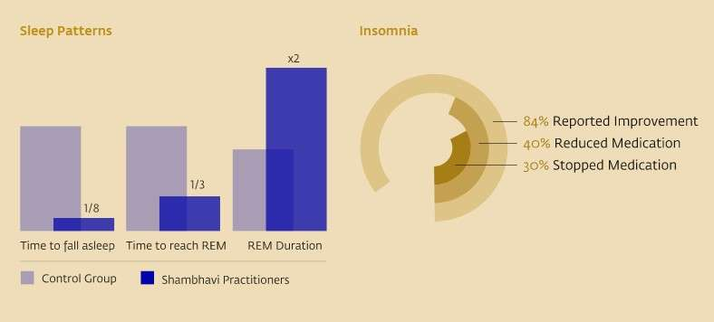 sleep-patterns-insomnia