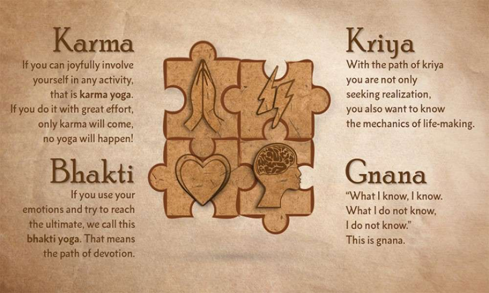 the-four-paths-of-yoga