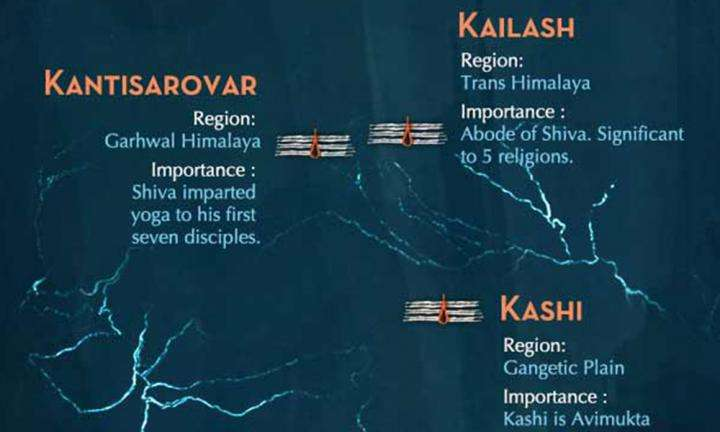 The Presence of Shiva – On the Trail of the First Yogi