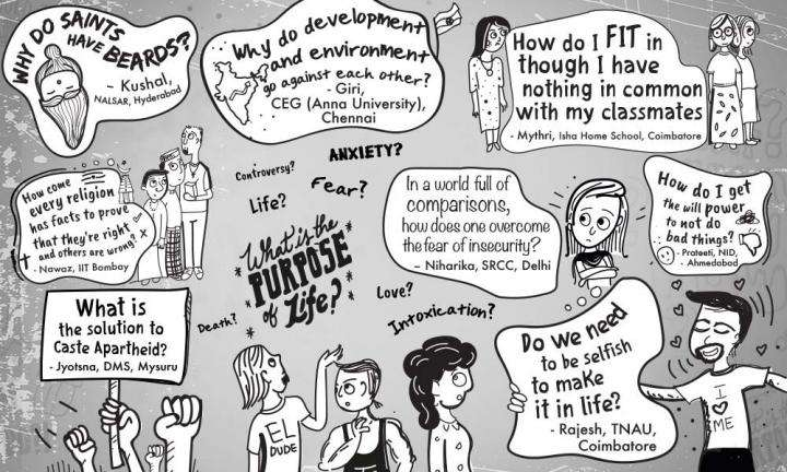 Doodle style illustration of youth and the various questions they have | The Power of a Question – Why Youth and Truth?